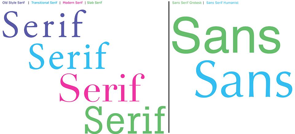 Serif & Sans comparison