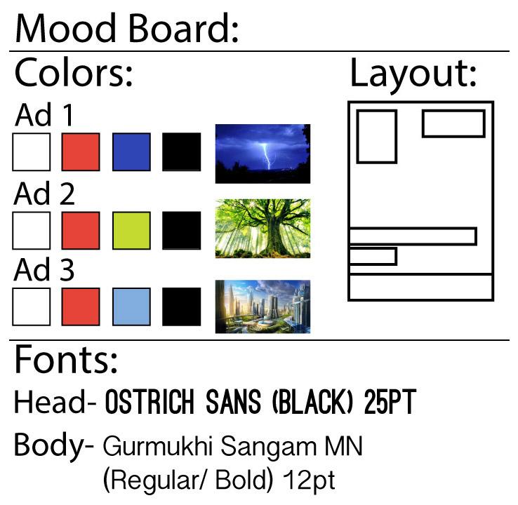 themeboard